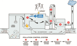 waste-to-energy-power-plant